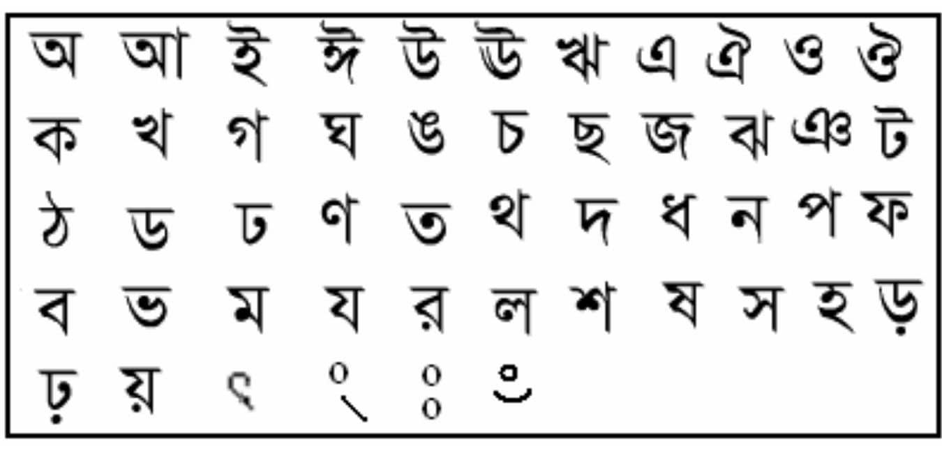Bengali alphabet